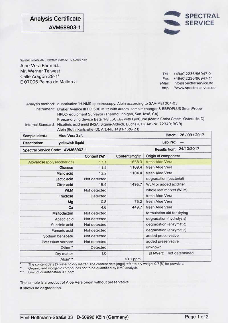 Von SPECTRAL SERVICE zertifizierter Aloverose-Gehalt unserer Produkte
